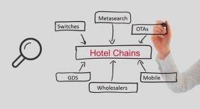 Aumenta tus ingresos en el hotel a través del Channel Manager