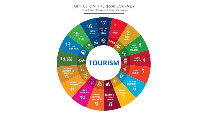 El turismo, un aliado para conseguir los Objetivos de Desarrollo Sostenible|Plataforma Tourism4SDGs.org impulsada por la OMT
