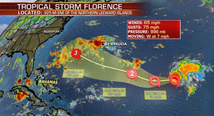 Aerolíneas se preparan para la llegada del huracán Florence, imagen: California Medios