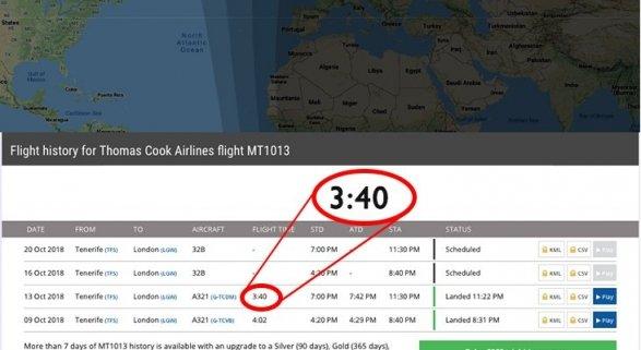 Leslie aumenta en 200km/h la velocidad de un avión de Thomas Cook