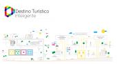 Casi 70 lugares españoles conforman la Red de Destinos Turísticos Inteligentes