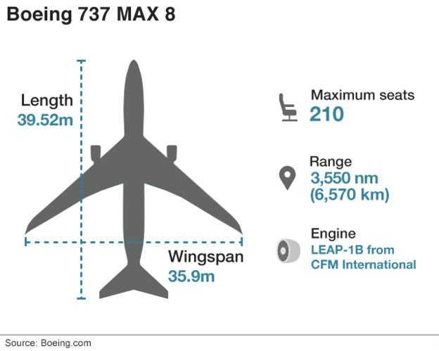 104071627 boeing 737 infographic english 640 nc 3