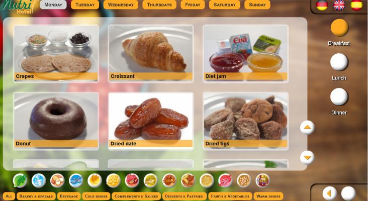 Alergias alimentarias y nutrición saludable en la hostelería