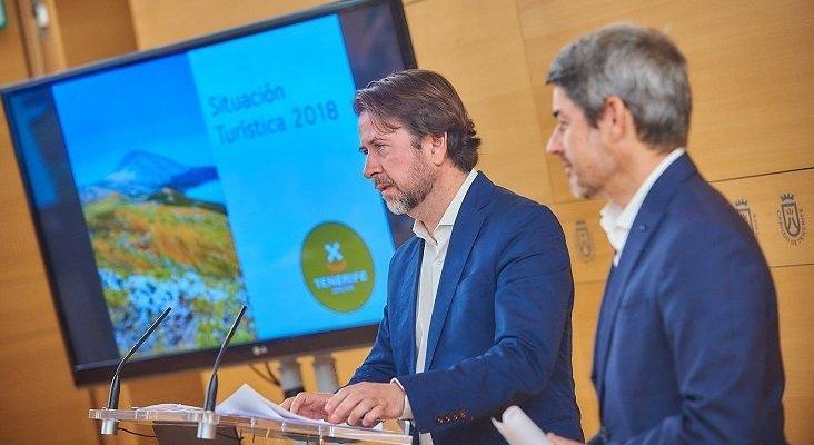 El turismo genera para Tenerife 4.474 millones de euros en 2018 | Foto: Carlos Alonso, presidente del Cabildo de Tenerife (Izq.); y Alberto Bernabé, consejero insular de Turismo