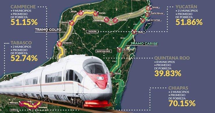España quiere 'sacar tajada' del Tren Maya|Foto: Vanguardia.mx