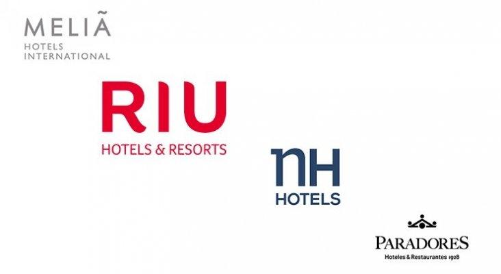 empresas hoteleras