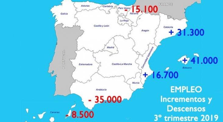 Andalucía, País Vasco y Canarias, las que pierden más empleo en verano