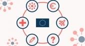 Hacienda asigna los fondos europeos para el Estado del Bienestar y la reactivación económica