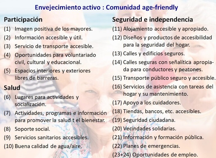 24 criterios de la OMS para la comunidad age friendly (Fuente WHO)