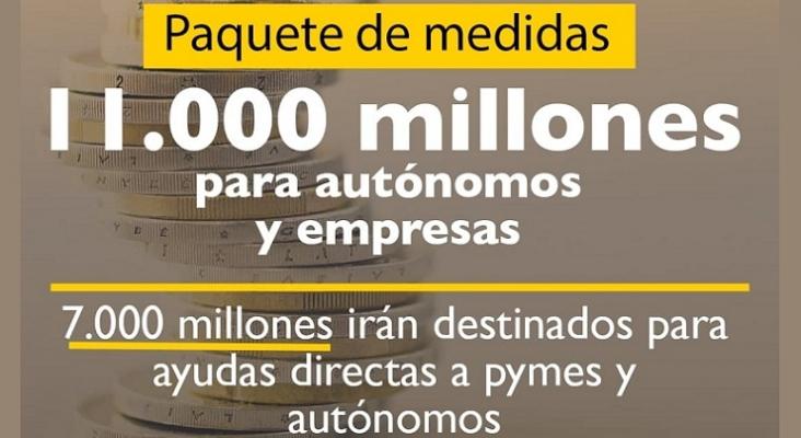 El Gobierno responde por fin a los reclamos del sector turístico 7.000 millones de ayudas directas
