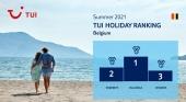 Mallorca, Tenerife y Rodas, los destinos favoritos de los belgas en verano