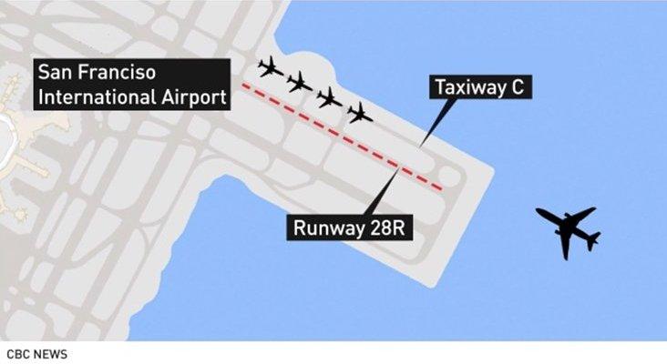 Evita choque múltiple al aterrizar en el Aeropuerto de San Francisco