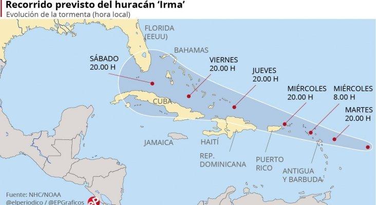 Huracán Irma cat. 5