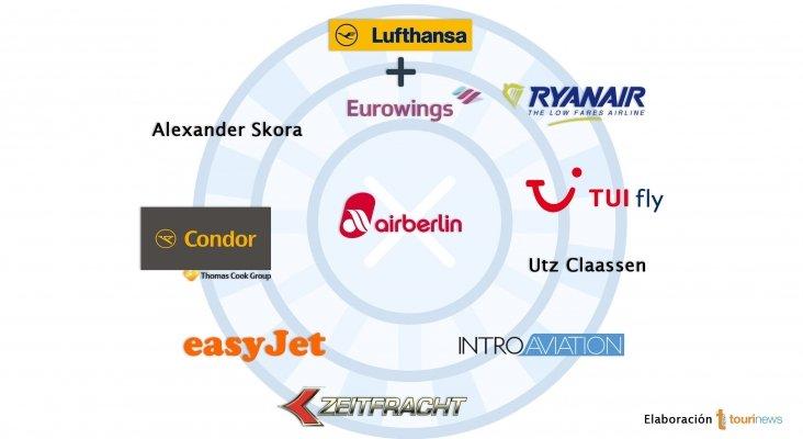 Postores de Air Berlin